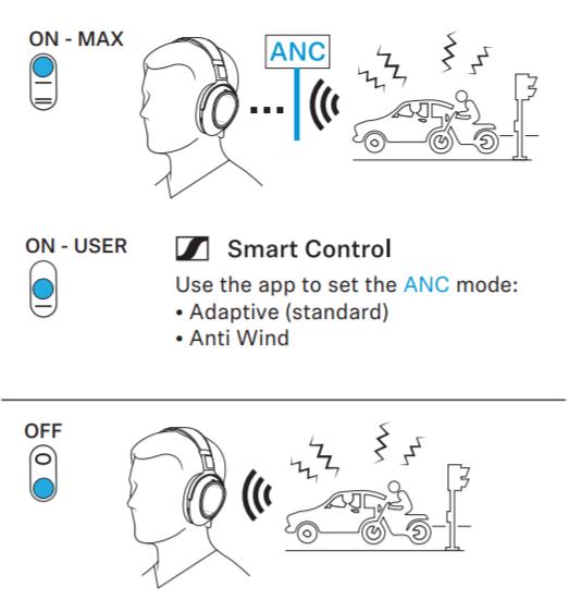 PXC 550-II Wirelessのアダプティブノイズキャンセリング機能(ハードウェア設定)