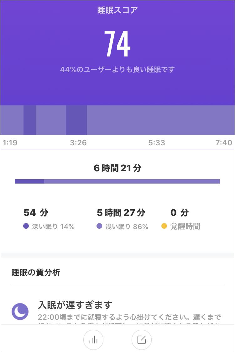 (参考)Xiaomi Mi Band 4アプリ表示