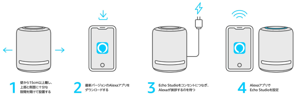 Amazon Echo Studio:セットアップ方法