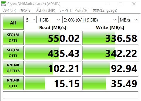 HyperDisk:ベンチマーク比較 外付けSSD SATA接続