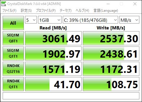 HyperDisk:ベンチマーク比較 内蔵M.2 SSD NVMe接続の