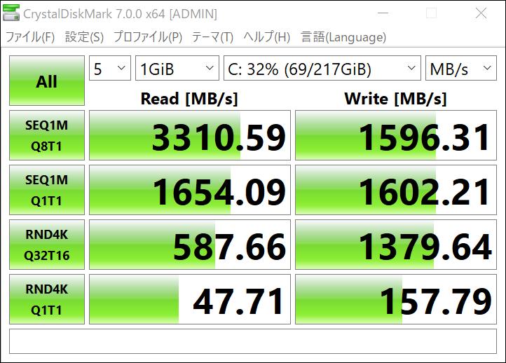 LG gram 17Z90Nベンチ:CrystalDiskMarkベンチ結果