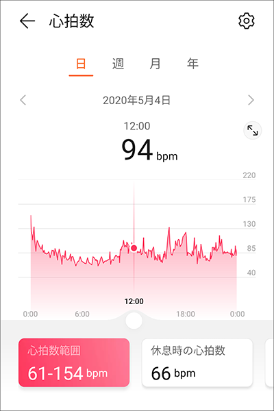 HUAWEI Watch GT 2e:心拍数モニター