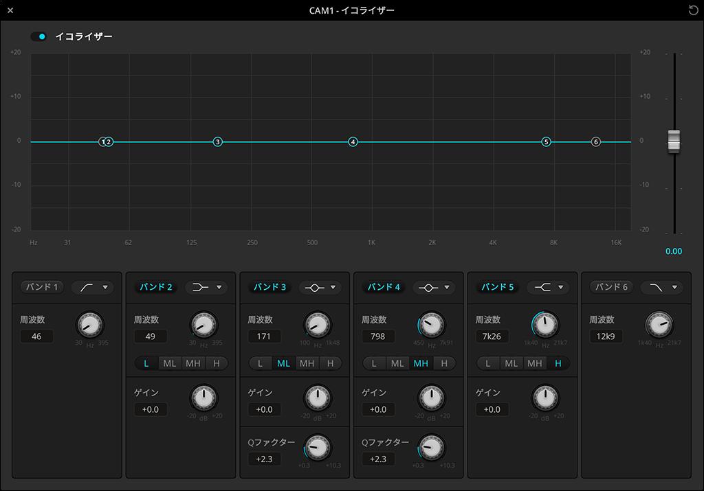 ATEM Software:オーディオメニュー、イコライザー