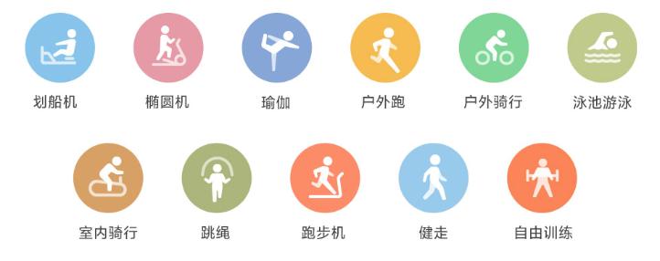 Miスマートバンド5:Workout(ワークアウト)11種類のプロフェッショナルメニュー