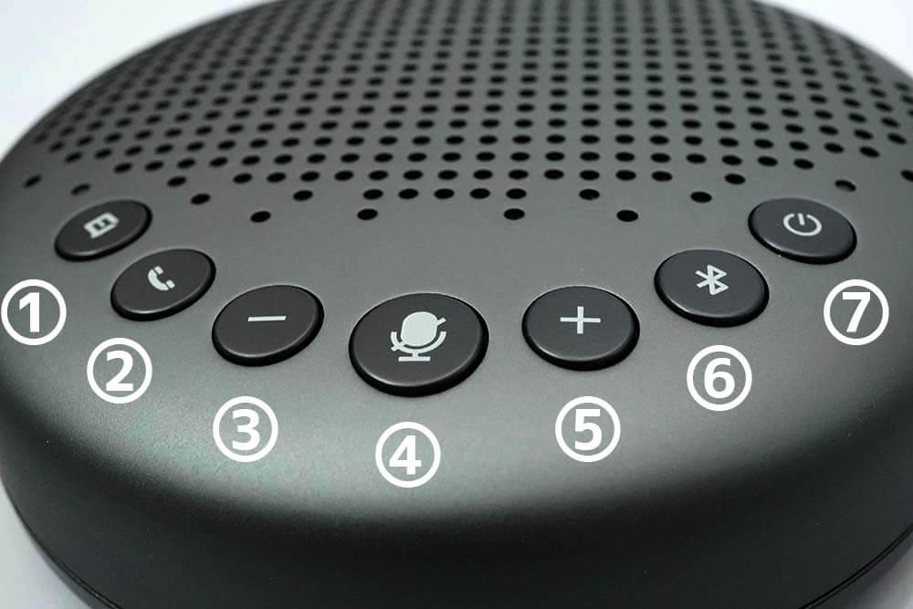 eMeet Luna:操作ボタン説明