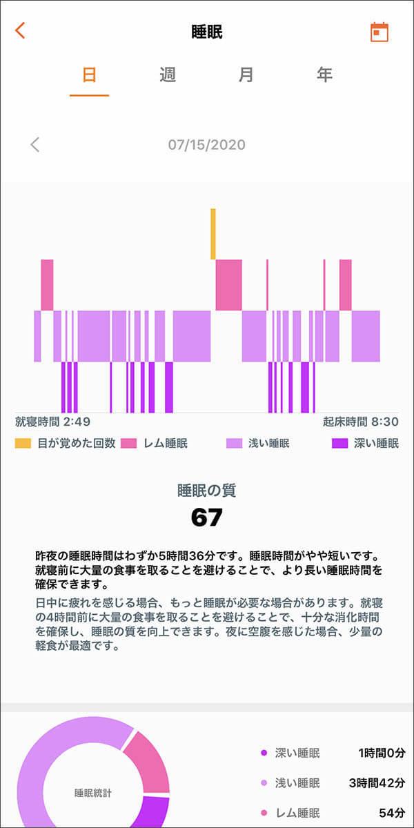 スリープトラッカー対決:Huawei Band 4 Pro