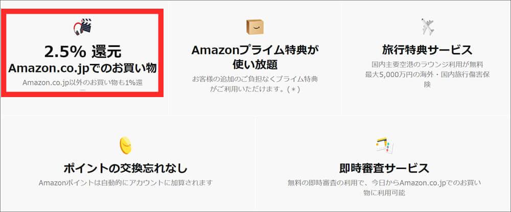Amazon Masterマスターカードゴールド特典